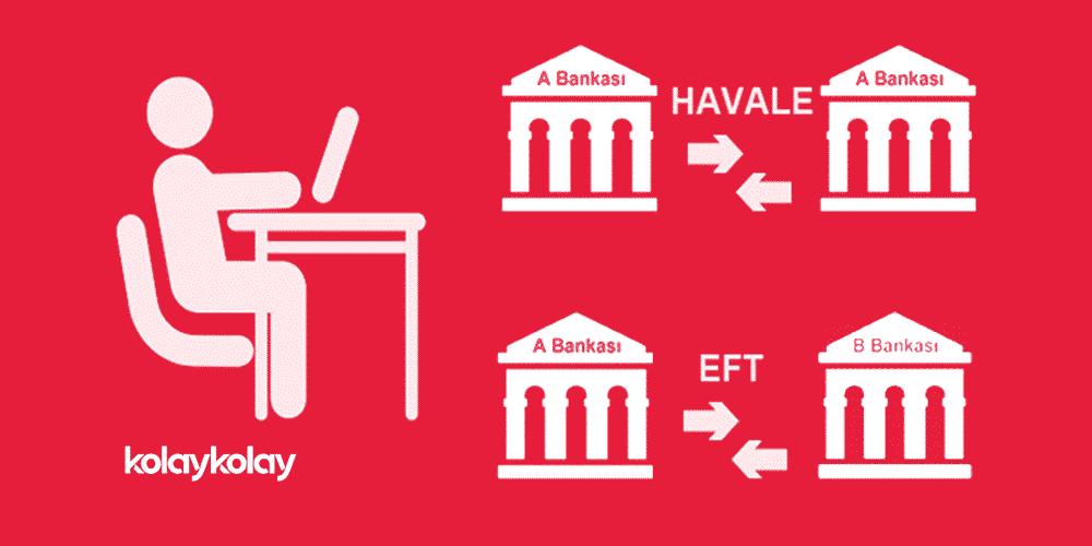 Havale ve EFT'nin Arasındaki Farklar Nelerdir?